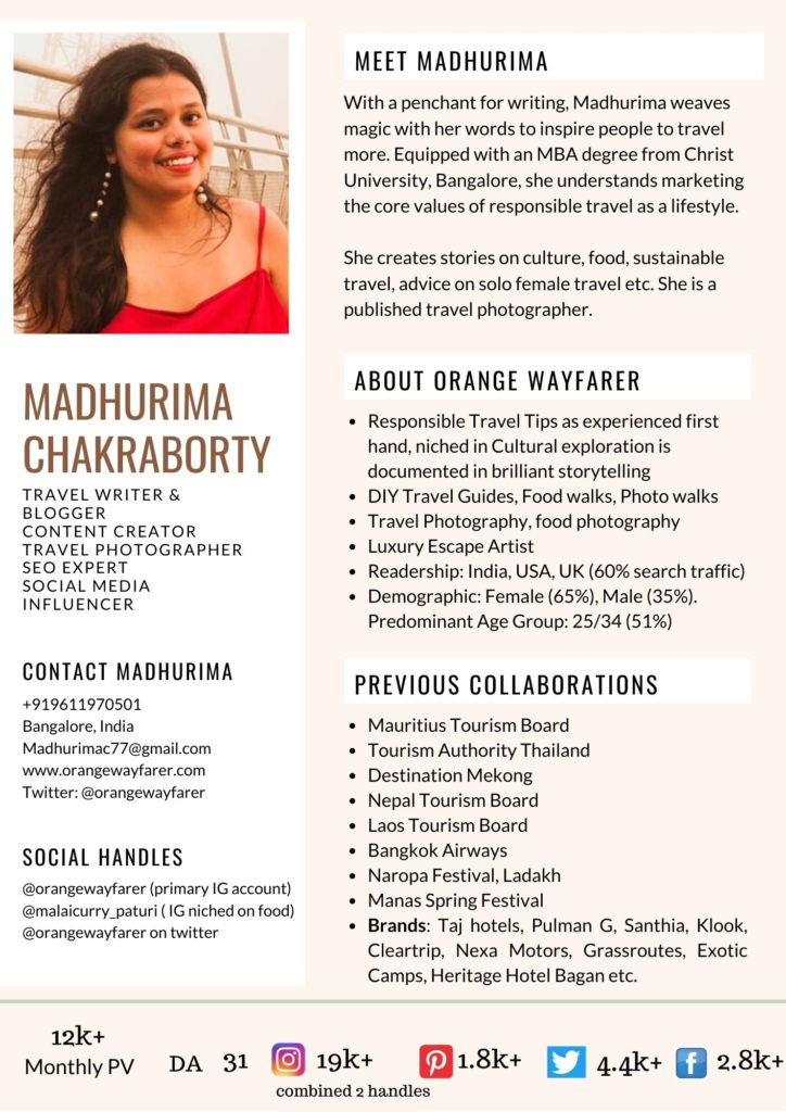 Madhurima Chakraborty Orange Wayfarer media kit
